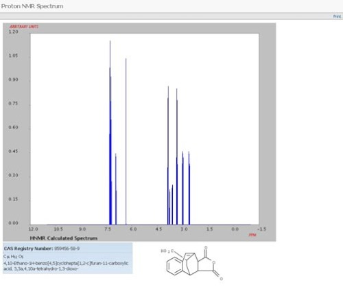 Espectre 1H-RMN de la substància amb RN= 859456-58-9