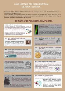 Poster 10 anys