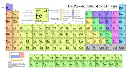 Quatre Nous Elements Afegits A La Taula Peri 242 Dica Blog